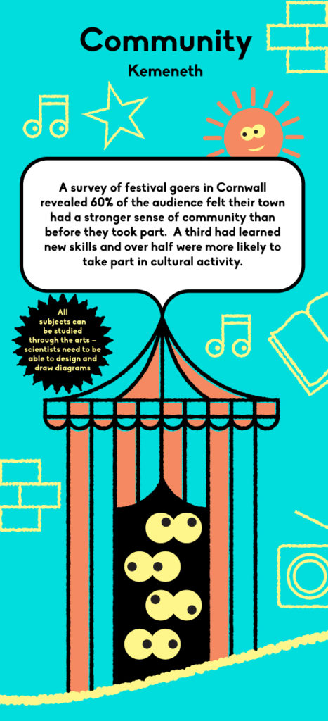 Cultural Activity Matters >> Culture Creativity Heritage Why It Matters Cornwall 365